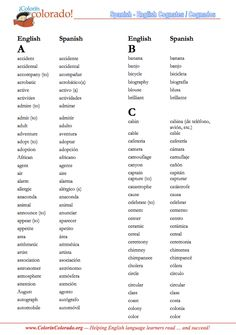 This handy list of cognates (words similar in different languages) can help students with a Spanish background learn some English, and vice versa. Spanish Vocabulary List, Spanish Grammar, Spanish Words, Spanish Language Learning, Spanish Teacher, Teaching Spanish, Teaching Vocabulary, Spanish Lessons For Kids, Study Spanish