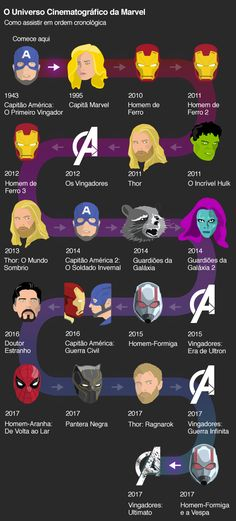 The Marvel Cinematic Universe explained Avengers Endgame: The Marvel Cinematic Universe explained – BBC News Related posts:𝘍𝘰𝘭𝘭𝘰𝘸 𝘮𝘺 𝘗𝘪𝘯𝘵𝘦𝘳𝘦𝘴𝘵! → Avengers marvel comics funny so Hilarious Meme CellThey really look alike Marvel Jokes, Marvel Comics, Films Marvel, Marvel Funny, Marvel Movies In Order, Marvel News, Order To Watch Marvel, Mcu Watch Order, All Marvel Heroes