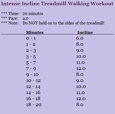 Intense Incline Treadmill Walking workout via @Peanut Butter Fingers