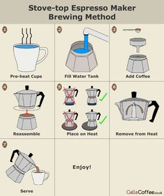 diagram of how to brew coffee using a stove-top espresso maker