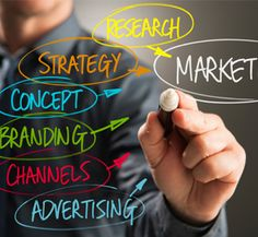 Digital marketing plays a significant role by reaching out to target #audience which will results in more quality prospects and more #conversions as compared to any other method of #marketing via #online activities. visit hear for information - http://goo.gl/h1pqCN