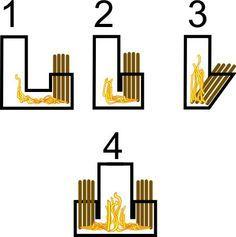 Filename: rocket stoves.png Description: sketches - Burn chamber length: