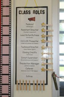 Hollywood Themed Job Chart.