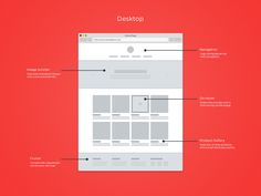 http://dribbble.com/shots/978949-Responsive-Wireframe-Templates-GIF/attachments/113429