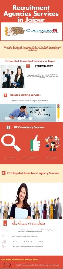 corporate1 (corporateone88) on Pinterest - resume writing companies