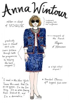 Anna Wintour fashion illustration #fashion