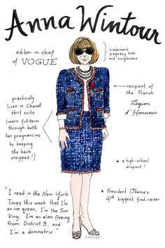 Anna Wintour fashion illustration #fashion