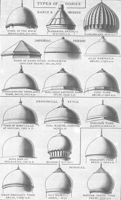 Types of Domes in Islamic/Indo-Islamic Architecture Images are from Sir Benister Fletcher's A History of Architecture, images' copyright is of the respective authors Architecture Symbols, Mosque Architecture, Architecture Concept Drawings, Architecture Images, Gothic Architecture, Futuristic Architecture, Architecture Details, Typology Architecture, Byzantine Architecture