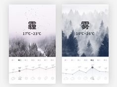 Weather interface design