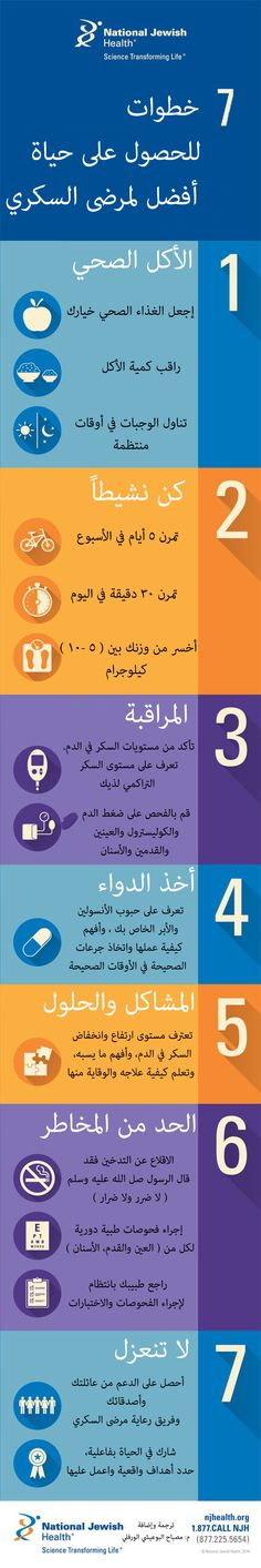 13 Best بطاقات مترجمة Images Infographic How To Plan Self