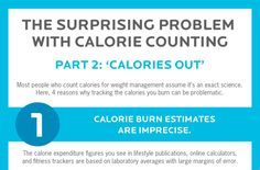 #Infographic The surprising problem with calorie counting Think meticulous calorie counting means knowing exactly how much breakfast you're burning during exercise? Unfortunately, it's more complicated than that. Here, 4 reasons why daily activity tracking and exercise counts can be problematic