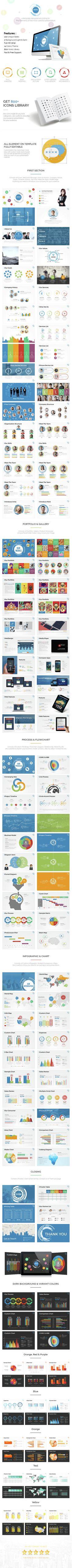 Ever  Multipurpose Presentation Template  Flowchart Creative