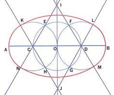 Ovales et Ellipses math math draws Basic Geometry, Geometry Art, Sacred Geometry, Origami Pencil Holder, Geometry Problems, Math Magic, Modular Origami, Woodworking Hand Tools, Math Art