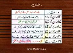 """Days To Remember In The Month Of """"Ramzan"""""""