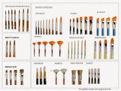 Acrylic Painting Ideas For Beginners Art Painting Tools, Canvas Painting Tutorials, Acrylic Painting Techniques, Art Techniques, Painting & Drawing, 7 Arts, Learn Art, Beginner Painting, Art Drawings Sketches