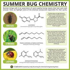 Periodic Graphics: Summer Bug Chemistry http://cen.acs.org/content/dam/cen/93/32/09332-scitech4.pdf