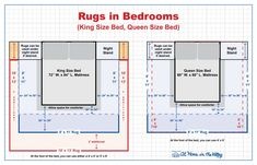 Rug Size Guides