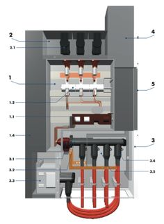 Current Transformer, Transformers 3, Electrical Components, Electrical Engineering, Solar Energy, Cabins, Armoire, Outdoors, Stainless Steel