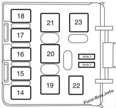 Ford F150 (20042014) fuse box diagram Fuse panel