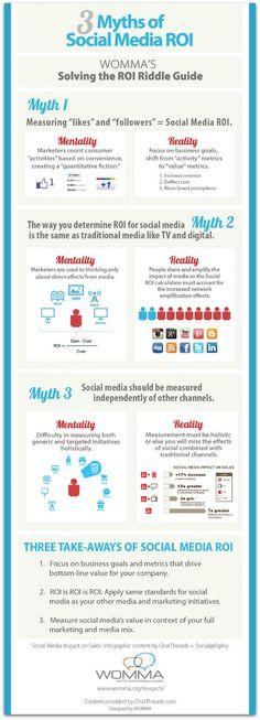 Infographic: 3 myths of social media ROI