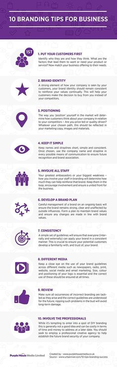 Starting a New Business 10 Branding Tips for Success - /redwebdesign/