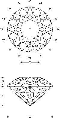 Faceting Design Diagram: Snowflake needs 268 facets - Tourmaline - Achroite, Dravite, Rubellite, Indicolite, Verdelite, Siberite - International Gem Society