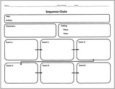 Sequence Chain graphic organizer for visual mapping.  25 Language Arts Graphic Organizers for You and Your Kids