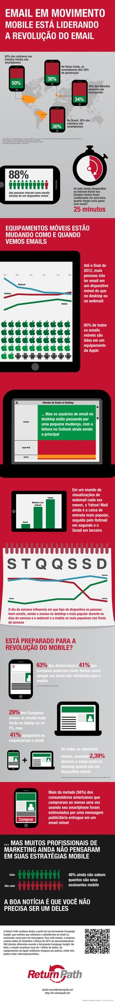 83 best digital culture images on pinterest info graphics social email em movimento mobile est liderando a revoluo do email infografico stats fandeluxe Gallery