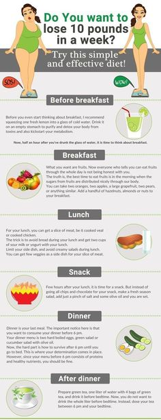 Simple and effective diet for losing weight in a week.