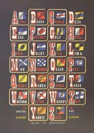 nato phonetic alphabet - Google Search