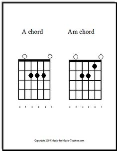 Guitar Song Chords By Family Download Chord Charts For Each Of