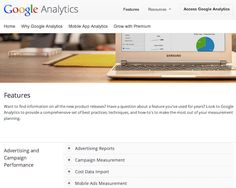 How to use Google Analytics and SMS to increase sales