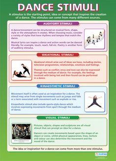 Dance Stimuli | Dance Educational School Posters