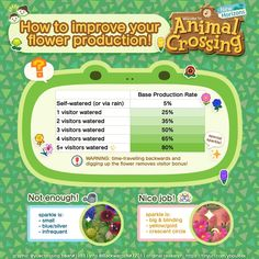 A sub dedicated to all things flowers in Animal Crossing: New Horizons! Get advice on breeding and assist each other in flower watering! Animal Crossing Guide, Comic, Garden Guide, Self Watering, Water Flowers, New Leaf, Something To Do, Improve Yourself, Images