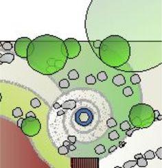 online-gartenwelt, Gartenplanung online, Garten planen, Gartenplanung, Gartengestaltung