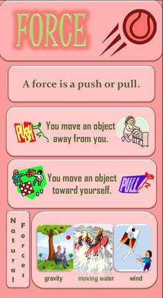First Grade Science: Force Poster