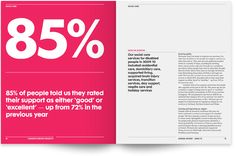 LCD Annual Review by Wire Design
