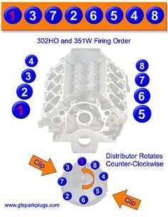 What is the firing order for a Ford 302 engine? Ford V6, Motor Ford, Ford Maverick, Ford Bronco, Best Car Insurance, Us Cars, Car Engine, Spark Plug, Heavy Equipment