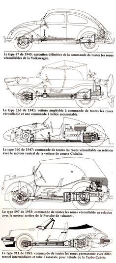 A incrível engenharia dos motores traseiros alemã.