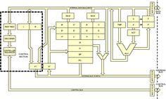 fig_2-14.gif (670×401)