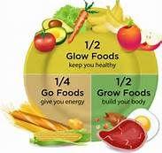 go grow glow foods