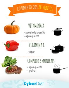 Veja aqui as melhores formas de preparo para aproveitar ao máximo os nutrientes dos alimentos!  Uma observação importante: para as vitaminas do complexo B e minerais, cozinhe em água somente se for reutilizá-la depois e, na grelha, use o mínimo de óleo possível!