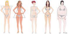 Você sabe o seu biotipo? | MULHERES.com ESTILO