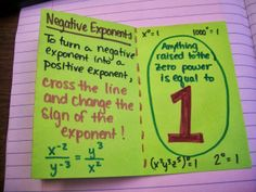 Ms. Hagan's Book of Exponent Rules
