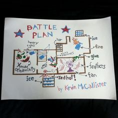 Hey, I found this really awesome Etsy listing at https://www.etsy.com/listing/130137744/kevin-mccallister-battle-plan-poster