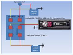 Motorhome stereo wiring diagram motorhome audio Car