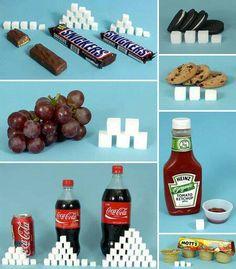Visualiza la cantidad de azúcar en estos alimentos