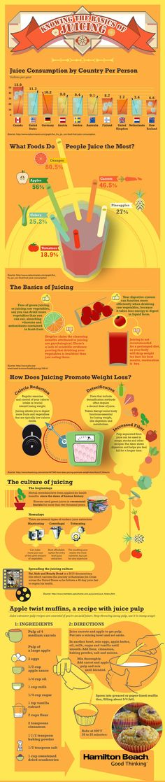 A look at the history, culture and techniques of #juicing - Discover more in this #infographic - http://www.finedininglovers.com/blog/food-drinks/how-to-juice/
