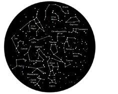 Constelation template