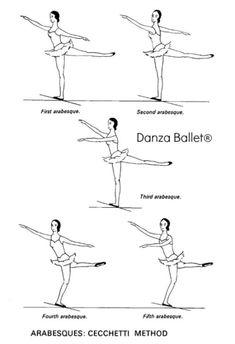 Sopa de letras y pasos de ballet – I parte | Bailarinas, en dehors y en dedans